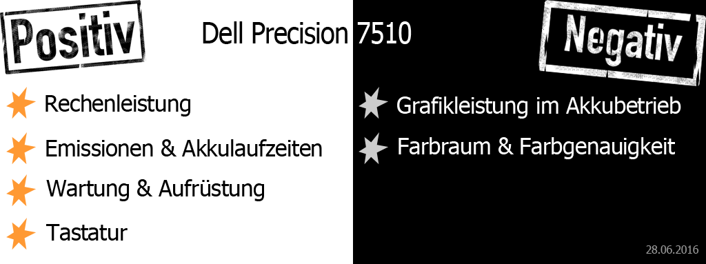 Dell Precision 7510 Pro und Contra