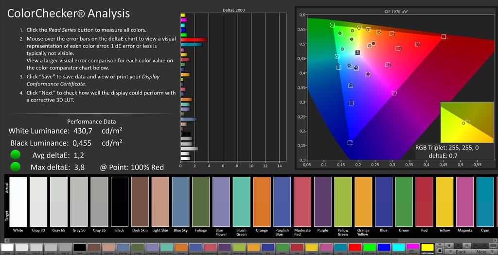 SpectraCal CalMAN