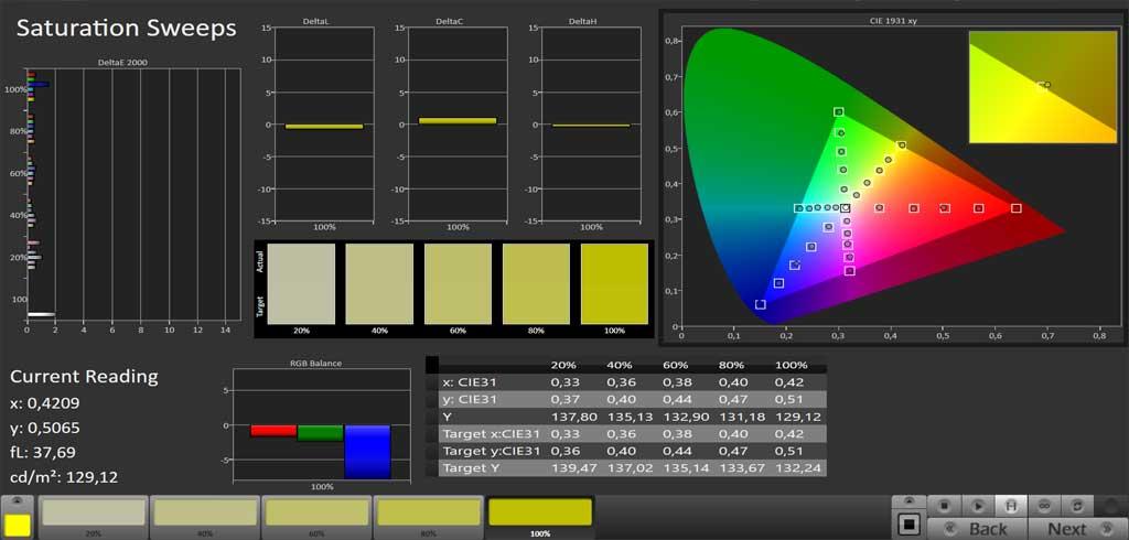 SpectraCal CalMAN Farbanalyse und Profilierung von Displays