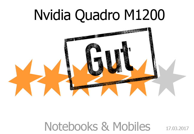 Nvidia Quadro M1200 mit guter Bewertung.