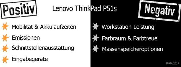 Lenovo ThinkPad P51s Pro& Contra