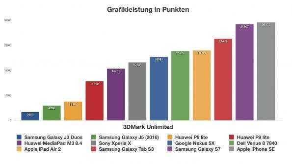 Samsung Galaxy J5 (2016) DUOS: