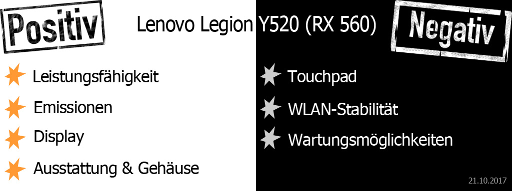 lenovo legion y520 radeon rx 560 im test notebooks und. Black Bedroom Furniture Sets. Home Design Ideas