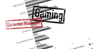 Die besten Spiele-Notebooks