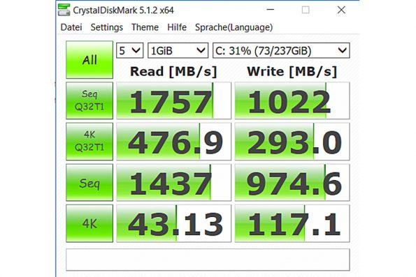 Lenovo PCIe-M.2-SSD im Test