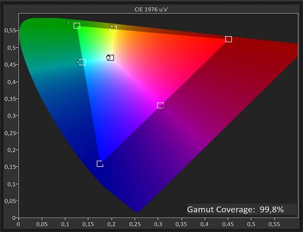 Huawei MediaPad M5 10,8 Zoll