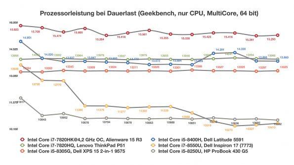 Intel Core i5-8400H