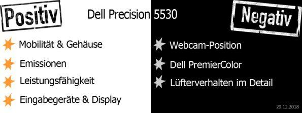 Dell Precision 5530