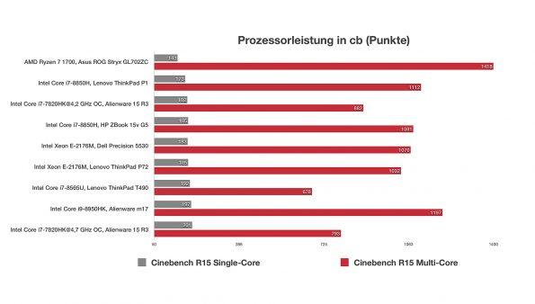 Intel Core i9-8950HK