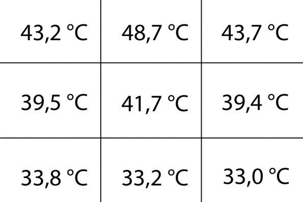 Oberflächentemperaturen