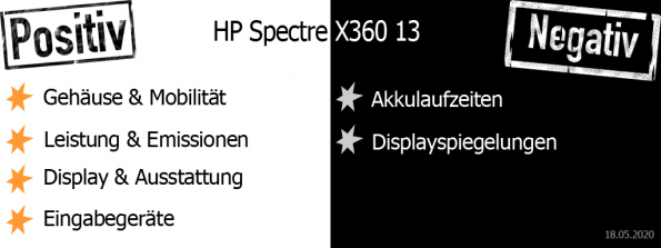 HP Spectre X360 13-aw0030ng